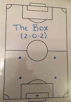 Formation the box