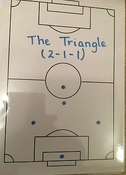 Formation the triangle